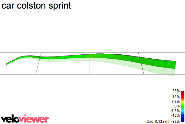 3D Elevation profile image for car colston sprint