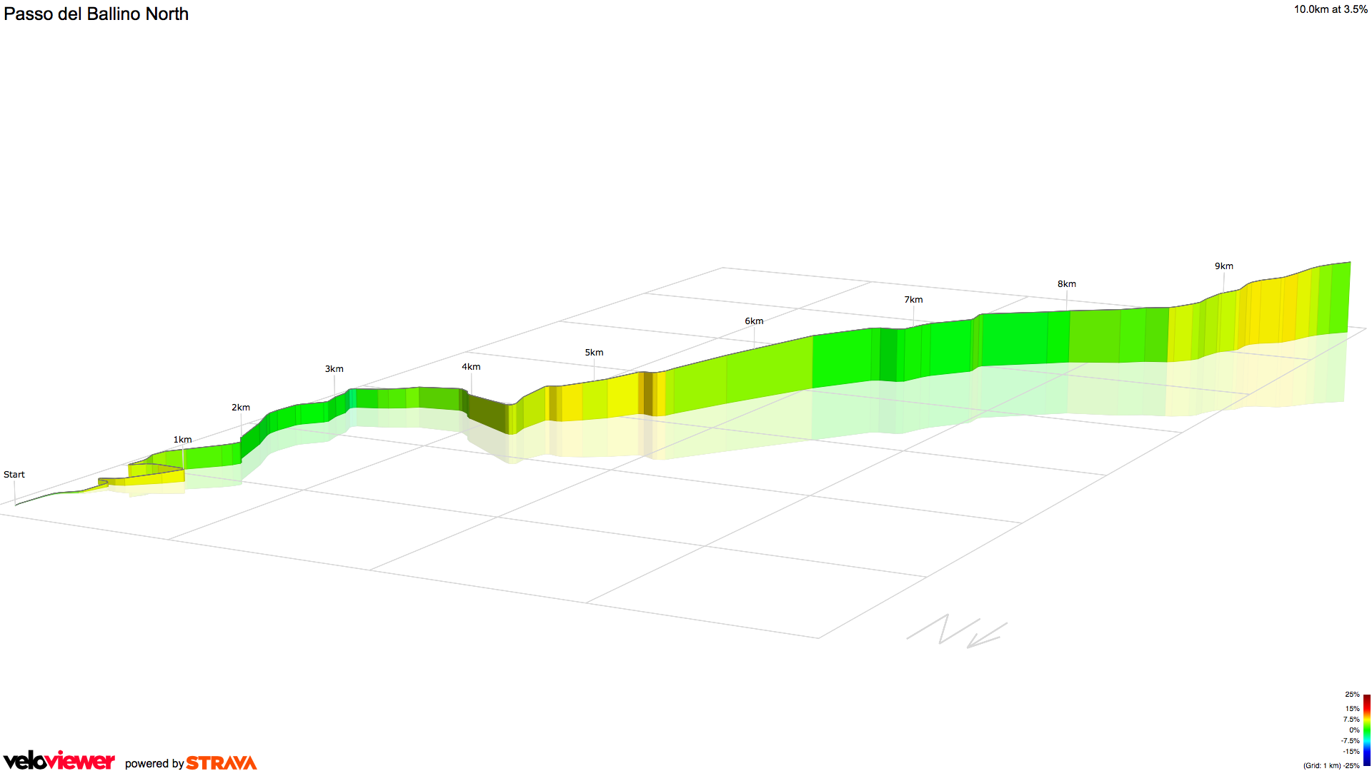 3D Elevation profile image for Passo del Ballino North