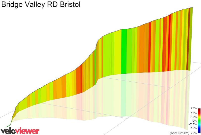 3D Elevation profile image for Bridge Valley RD Bristol