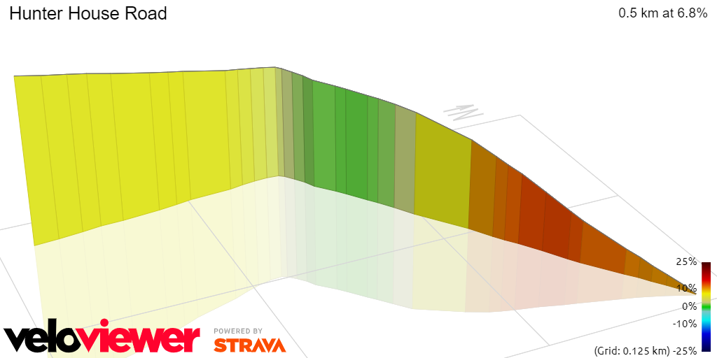 3D Elevation profile image for Hunter House Road