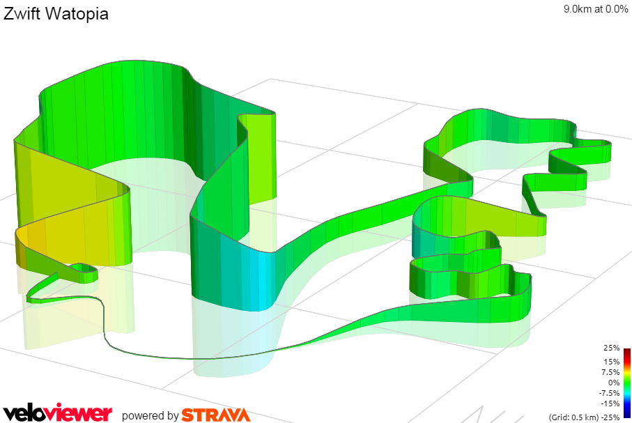 3D Elevation profile image for Full lap, banner to banner.