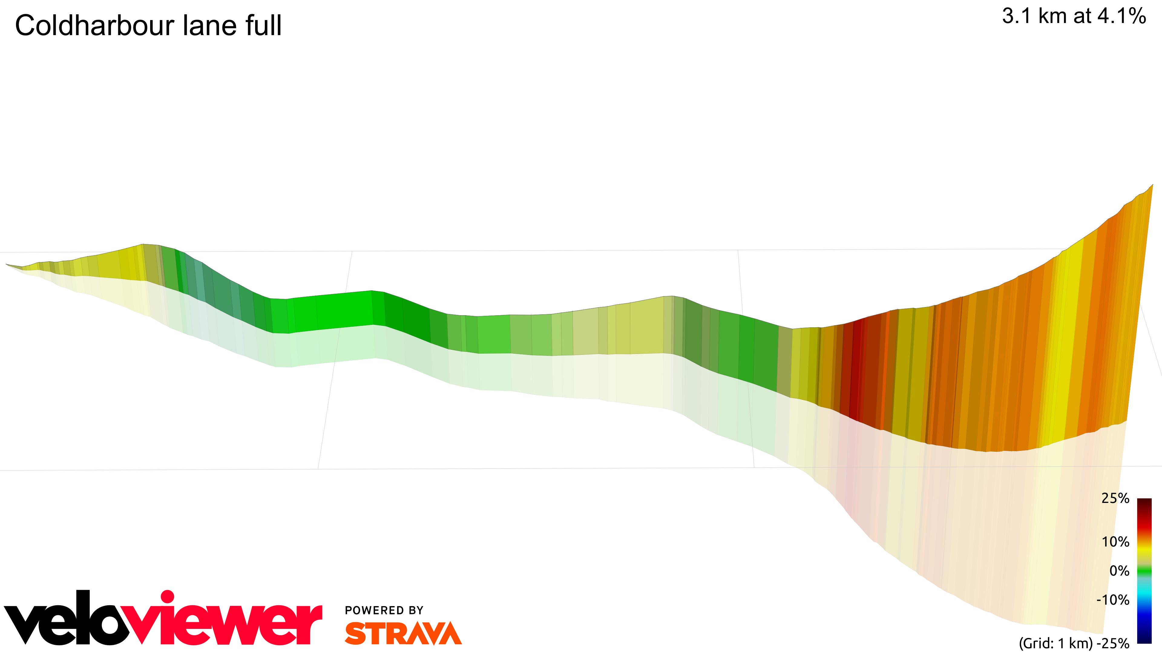 3D Elevation profile image for Coldharbour lane full