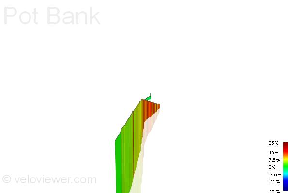 3D Elevation profile image for Pot Bank