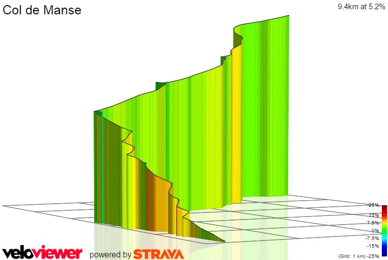 3D Elevation profile image for Col de Manse TDF2015