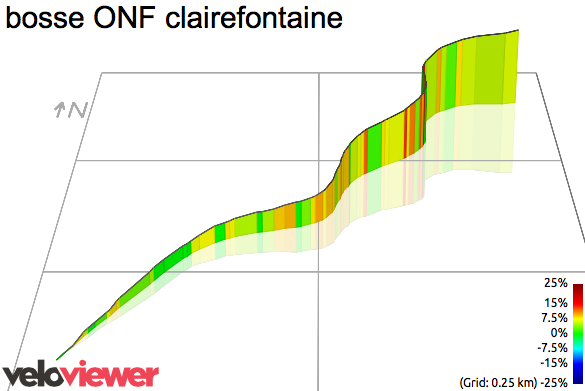 3D Elevation profile image for bosse ONF clairefontaine
