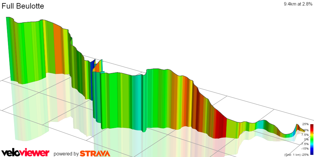 3D Elevation profile image for Full Beulotte