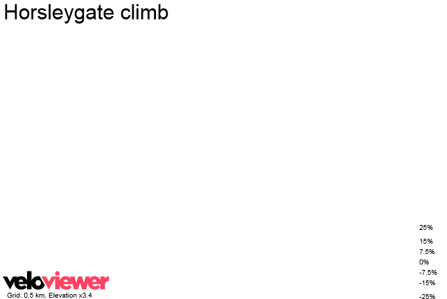 3D Elevation profile image for Horsleygate climb