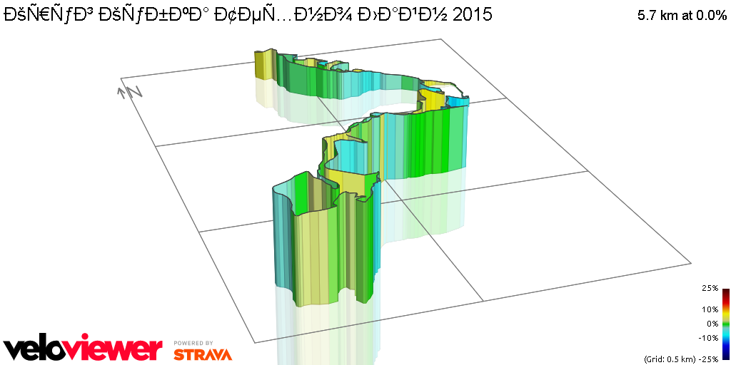 3D Elevation profile image for Круг Кубка Техно Лайн 2015