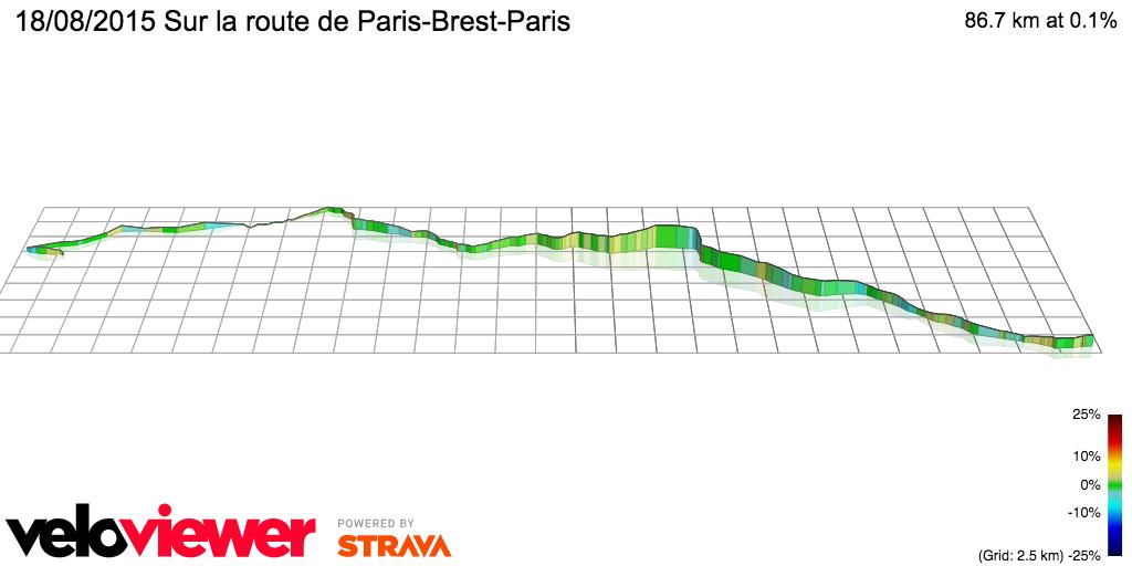 3D Elevation profile image for 18/08/2015 Sur la route de Paris-Brest-Paris