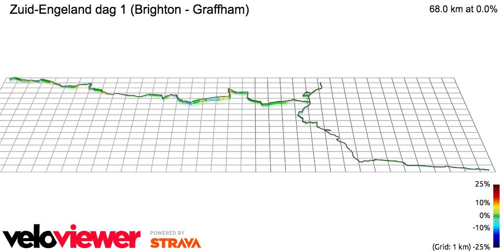 3D Elevation profile image for  Zuid-Engeland dag 1 (Brighton - Graffham)