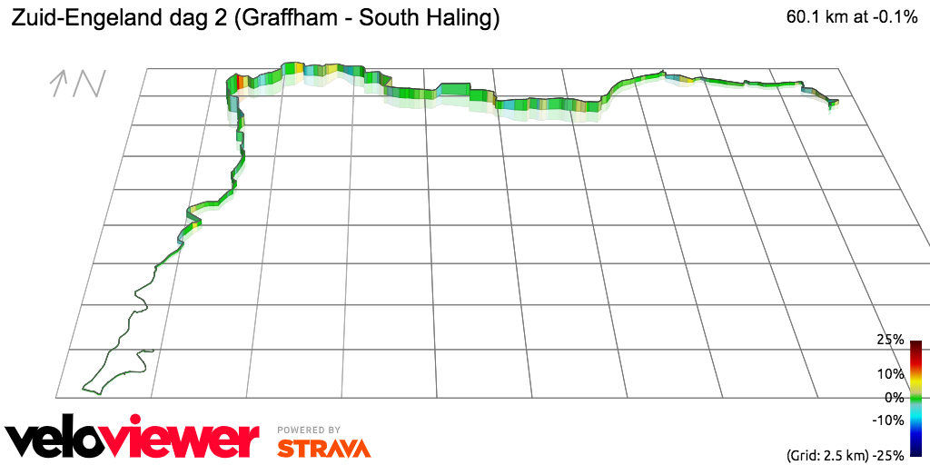 3D Elevation profile image for Zuid-Engeland dag 2 (Graffham - South Haling)