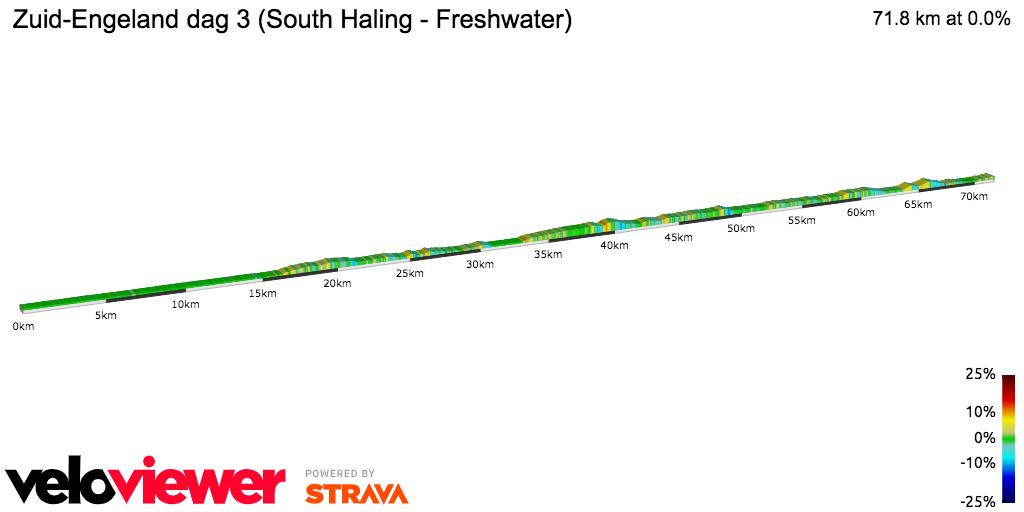 2D Elevation profile image for Zuid-Engeland dag 3 (South Haling - Freshwater)