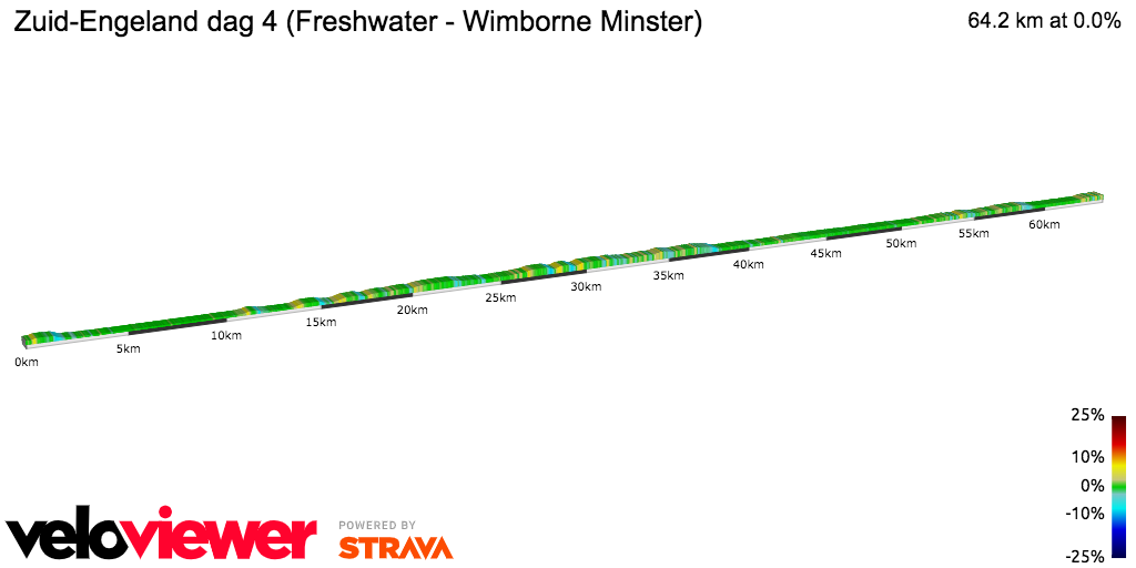 2D Elevation profile image for Zuid-Engeland dag 4 (Freshwater - Wimborne Minster)