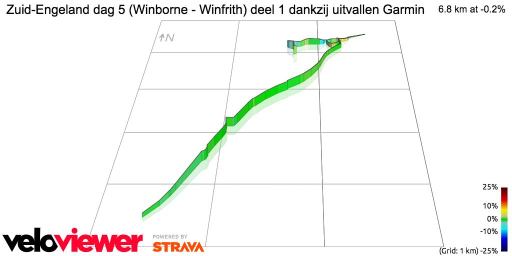 3D Elevation profile image for Zuid-Engeland dag 5 (Winborne - Winfrith) deel 1 dankzij uitvallen Garmin