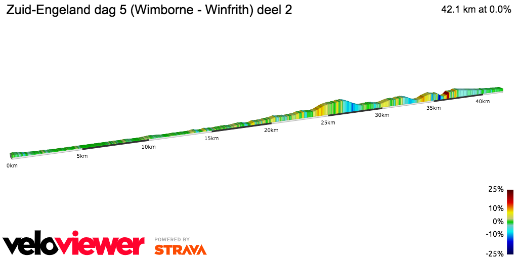 2D Elevation profile image for Zuid-Engeland dag 5 (Wimborne - Winfrith) deel 2