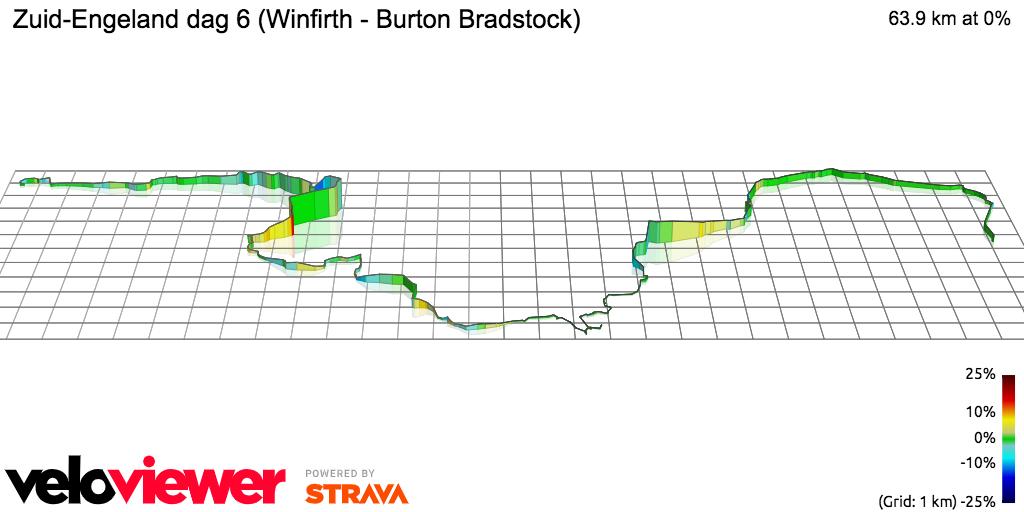 3D Elevation profile image for Zuid-Engeland dag 6 (Winfirth - Burton Bradstock)