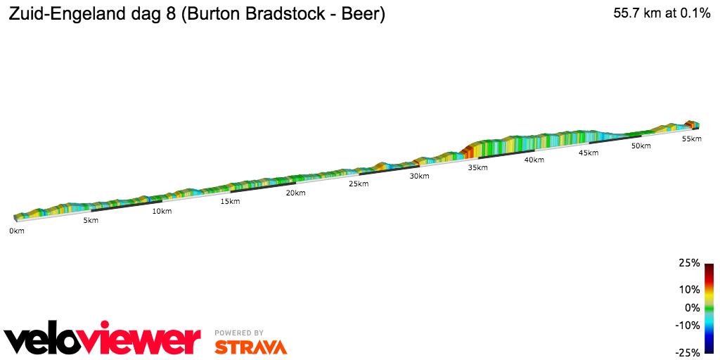 2D Elevation profile image for Zuid-Engeland dag 8 (Burton Bradstock - Beer)