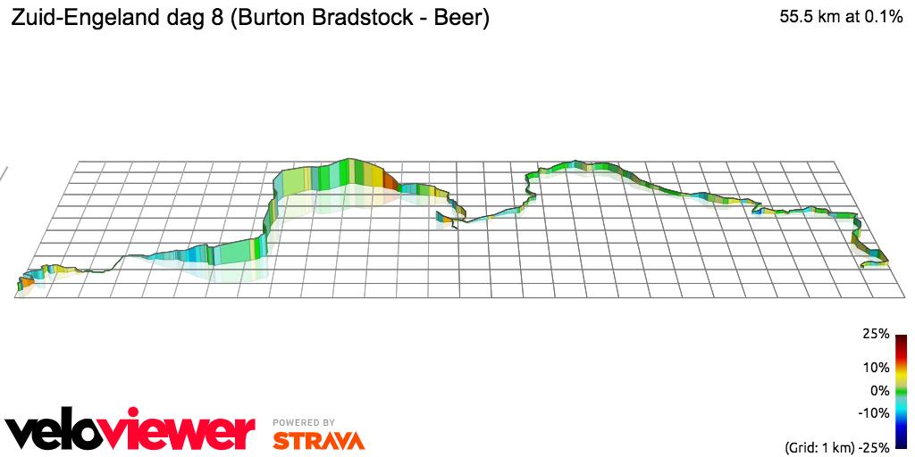 3D Elevation profile image for Zuid-Engeland dag 8 (Burton Bradstock - Beer)