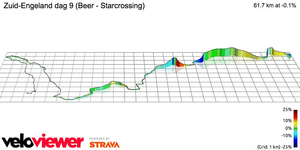 3D Elevation profile image for Zuid-Engeland dag 9 (Beer - Starcrossing)