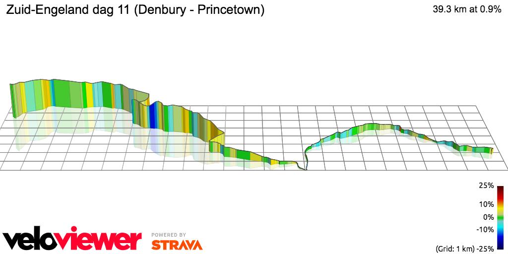 3D Elevation profile image for Zuid-Engeland dag 11 (Denbury - Princetown)