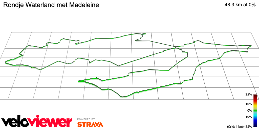 3D Elevation profile image for Rondje Waterland met Madeleine