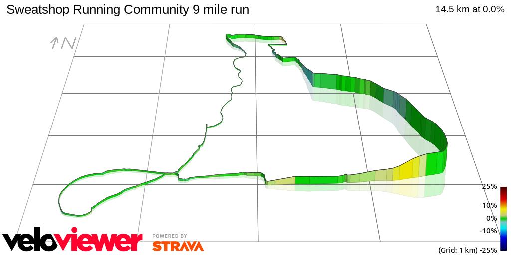 3D Elevation profile image for Sweatshop Running Community 9 mile run