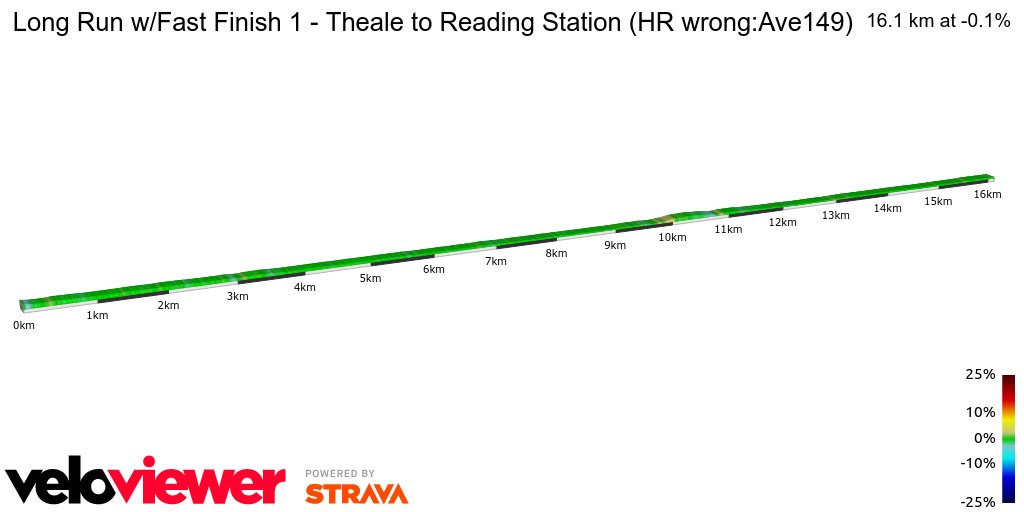 2D Elevation profile image for Long Run w/Fast Finish 1 - Theale to Reading Station (HR wrong:Ave149)