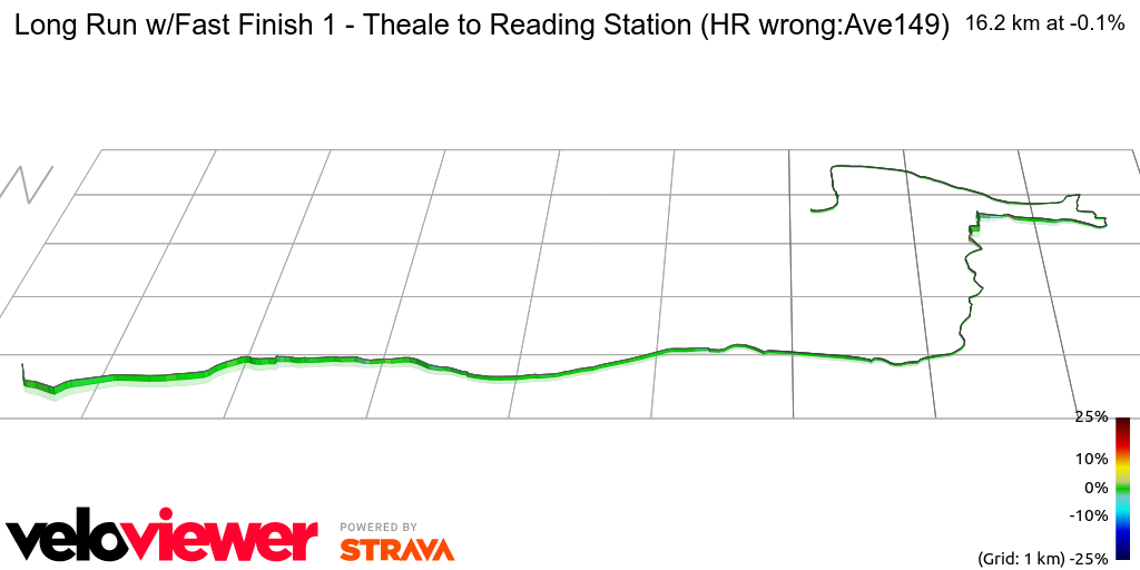 3D Elevation profile image for Long Run w/Fast Finish 1 - Theale to Reading Station (HR wrong:Ave149)