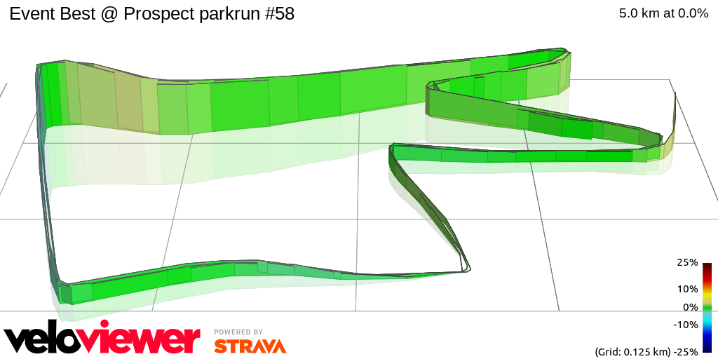 3D Elevation profile image for Event Best @ Prospect parkrun #58