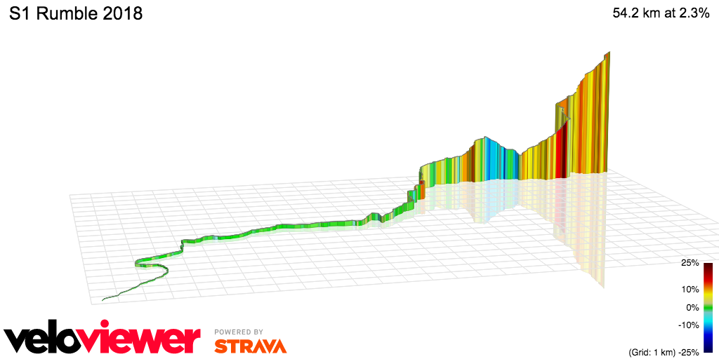 3D Elevation profile image for S1 Rumble 2018